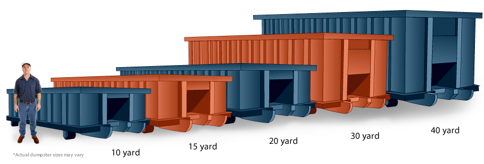 Corpus Christi Dumpster Rental Sizes
